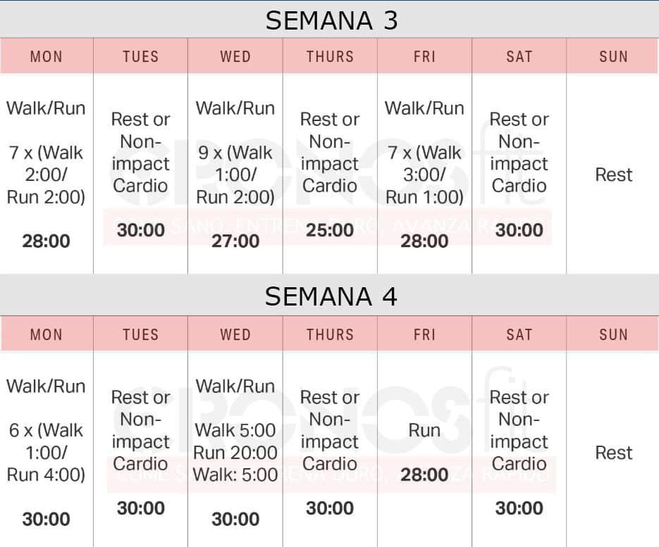 Plan Perder peso Corriendo 2