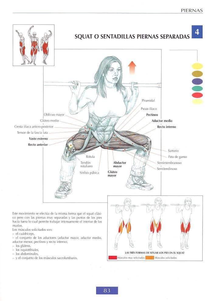 Squat o sentadillas con piernas separadas o en Sumo
