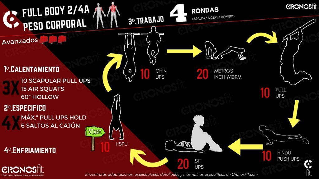 full body peso corporal día 2
